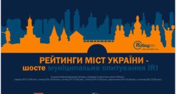15 квітня 2020 року за підтримки Міжнародного республіканського інституту- IRI Ukraine та Центру політичної освіти ВО «Батьківщина», успішно була проведена онлайн презентація Шостого всеукраїнського муніципального опитування МРІ