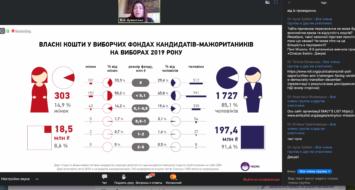 """22 квітня 2020 року відбувся Багатопартійний форум """"Рівність у політиці"""""""