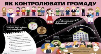 Розпочався онлайн тренінг для Тренерів з навчання місцевих депутатів